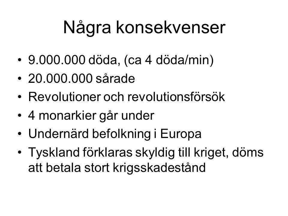 Några konsekvenser 9.000.000 döda, (ca 4 döda/min) 20.000.000 sårade Revolutioner och revolutionsförsök 4 monarkier går under Undernärd befolkning i Europa Tyskland förklaras skyldig till kriget, döms att betala stort krigsskadestånd