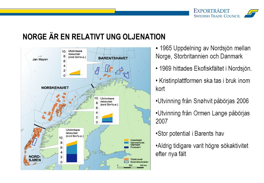 NORGE ÄR EN RELATIVT UNG OLJENATION 1965 Uppdelning av Nordsjön mellan Norge, Storbritannien och Danmark 1969 hittades Ekofiskfältet i Nordsjön.