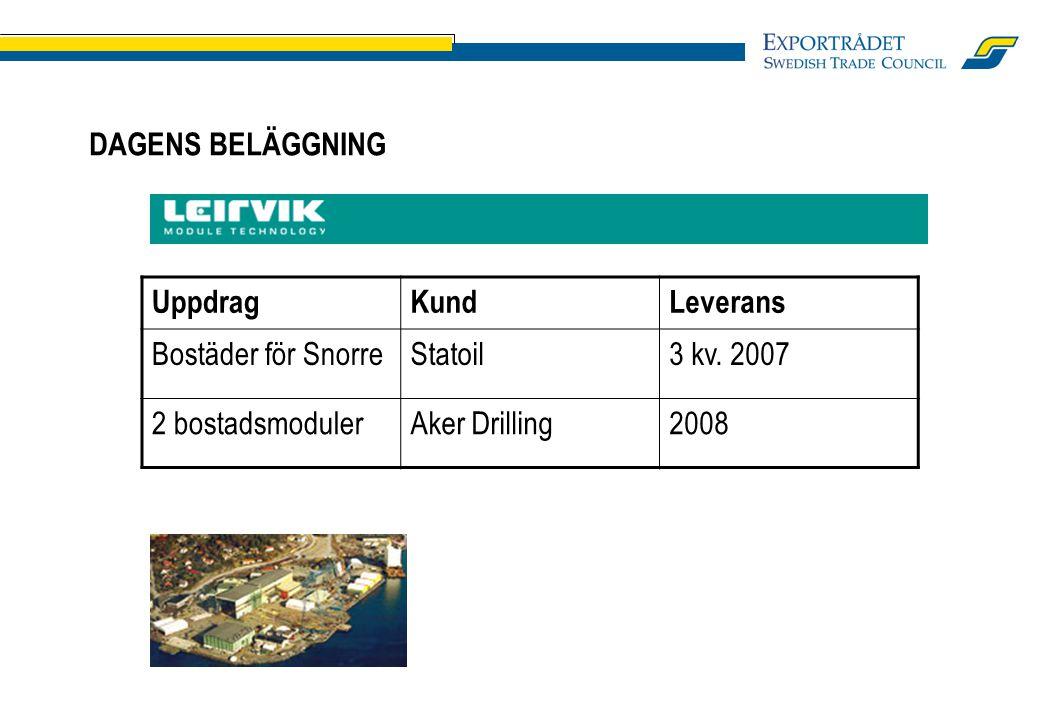 DAGENS BELÄGGNING UppdragKundLeverans Bostäder för SnorreStatoil3 kv. 2007 2 bostadsmodulerAker Drilling2008