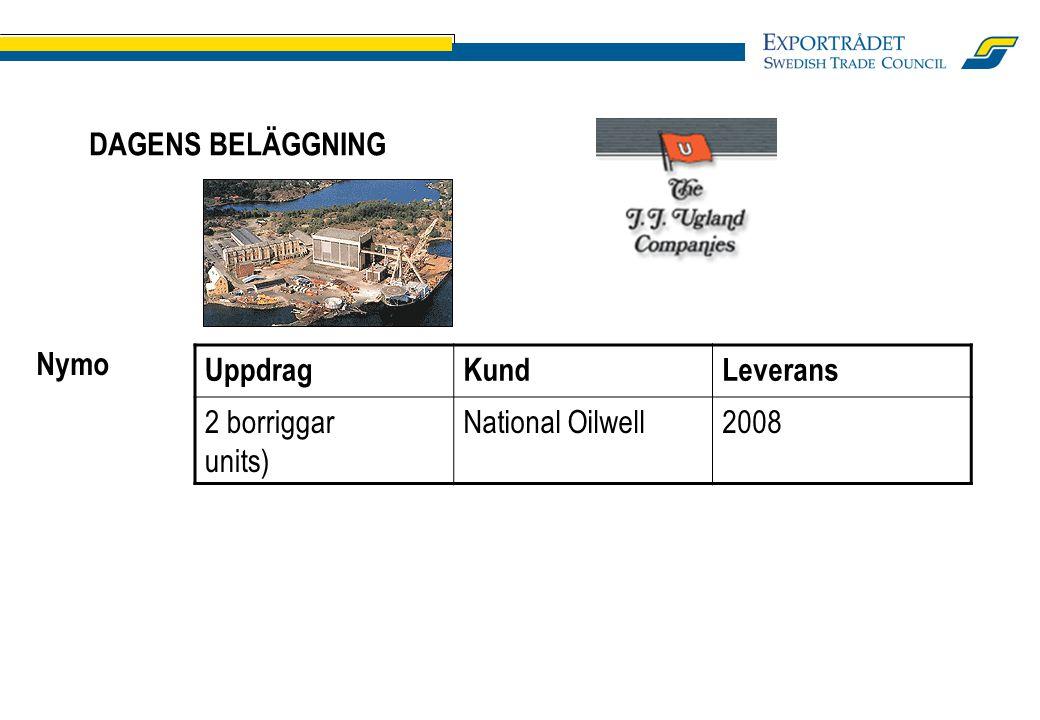 DAGENS BELÄGGNING UppdragKundLeverans 2 borriggar (drilling units) National Oilwell2008 Nymo