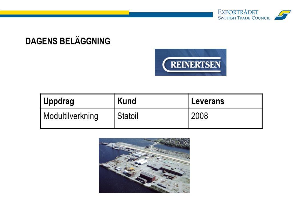 DAGENS BELÄGGNING UppdragKundLeverans ModultilverkningStatoil2008