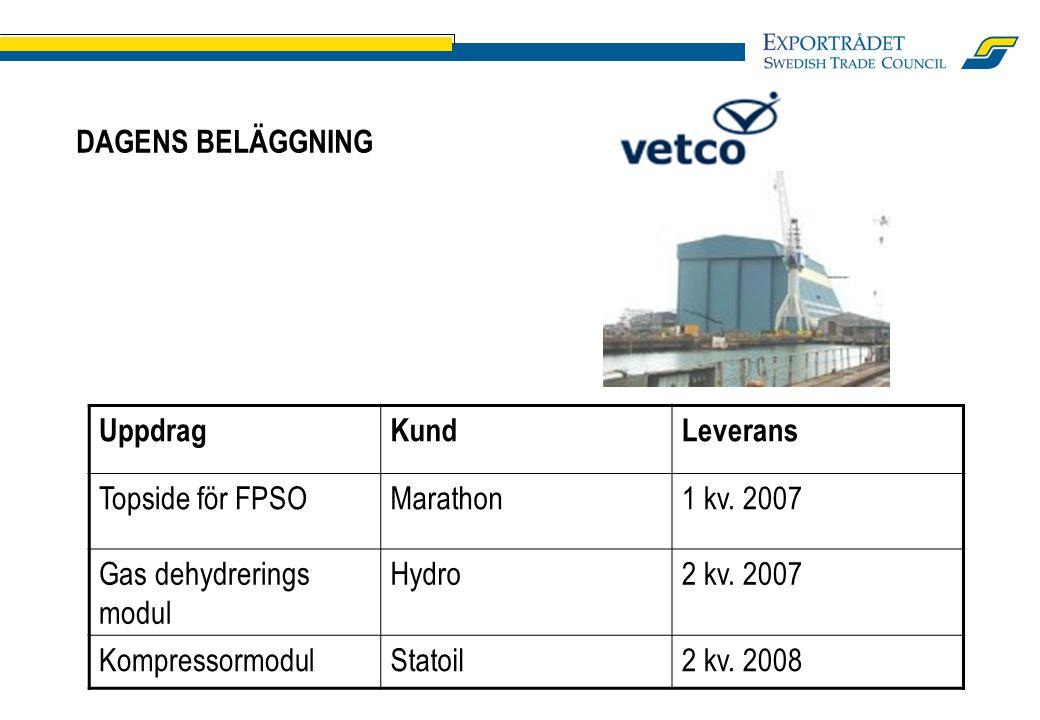 DAGENS BELÄGGNING UppdragKundLeverans Topside för FPSOMarathon1 kv. 2007 Gas dehydrerings modul Hydro2 kv. 2007 KompressormodulStatoil2 kv. 2008