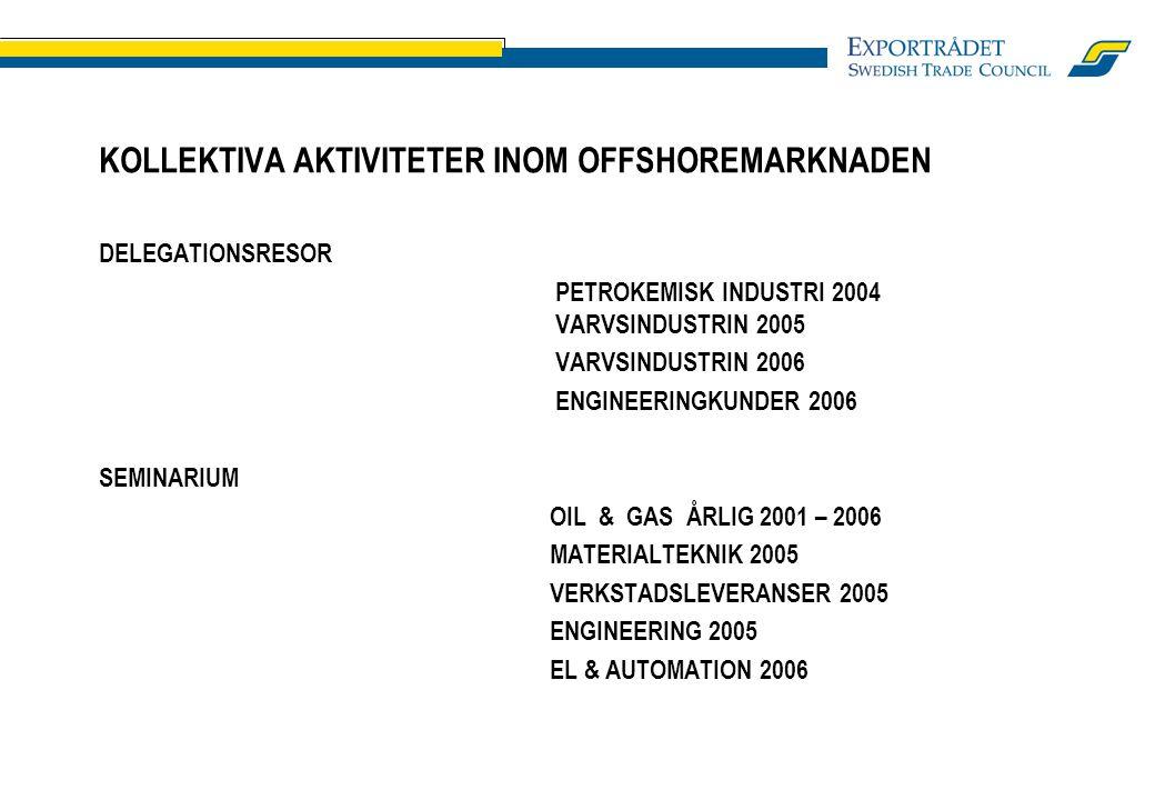 KOLLEKTIVA AKTIVITETER INOM OFFSHOREMARKNADEN DELEGATIONSRESOR PETROKEMISK INDUSTRI 2004 VARVSINDUSTRIN 2005 VARVSINDUSTRIN 2006 ENGINEERINGKUNDER 2006 SEMINARIUM OIL & GAS ÅRLIG 2001 – 2006 MATERIALTEKNIK 2005 VERKSTADSLEVERANSER 2005 ENGINEERING 2005 EL & AUTOMATION 2006