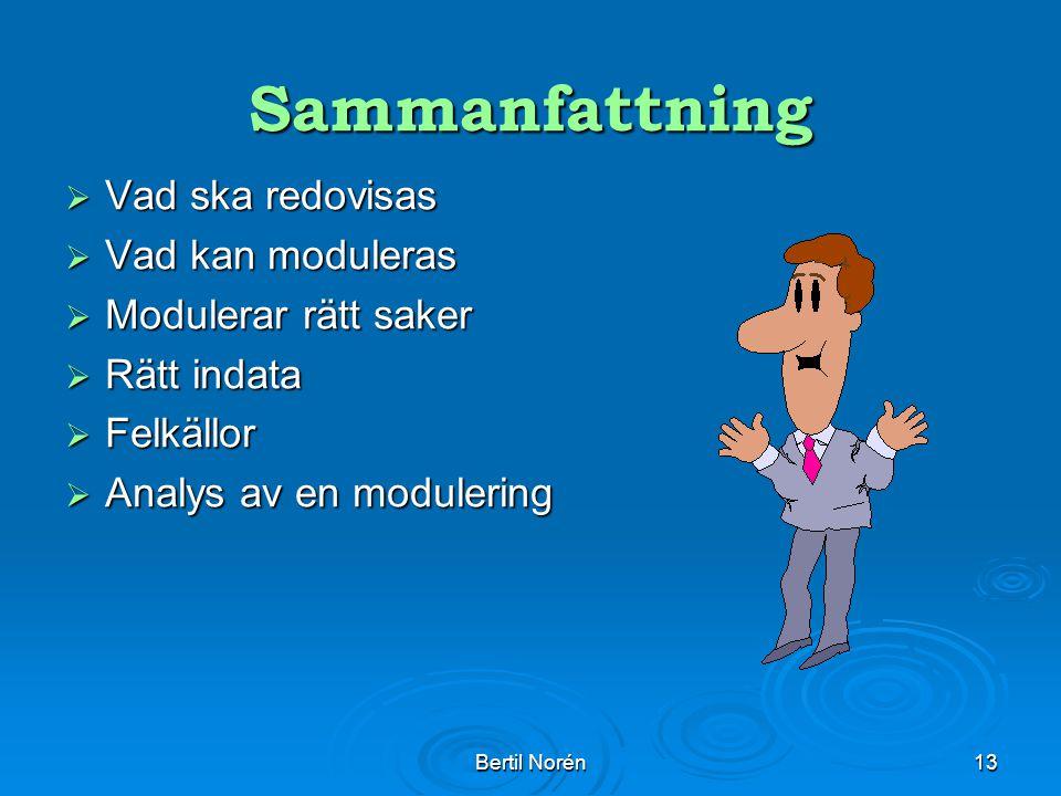 Bertil Norén13 Sammanfattning  Vad ska redovisas  Vad kan moduleras  Modulerar rätt saker  Rätt indata  Felkällor  Analys av en modulering