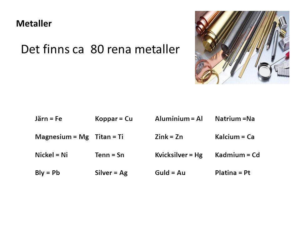 Metaller Det finns ca 80 rena metaller Järn = FeKoppar = CuAluminium = AlNatrium =Na Magnesium = MgTitan = TiZink = ZnKalcium = Ca Nickel = NiTenn = SnKvicksilver = HgKadmium = Cd Bly = PbSilver = AgGuld = AuPlatina = Pt