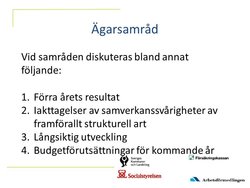 Vid samråden diskuteras bland annat följande: 1.Förra årets resultat 2.Iakttagelser av samverkanssvårigheter av framförallt strukturell art 3.Långsiktig utveckling 4.Budgetförutsättningar för kommande år Ägarsamråd