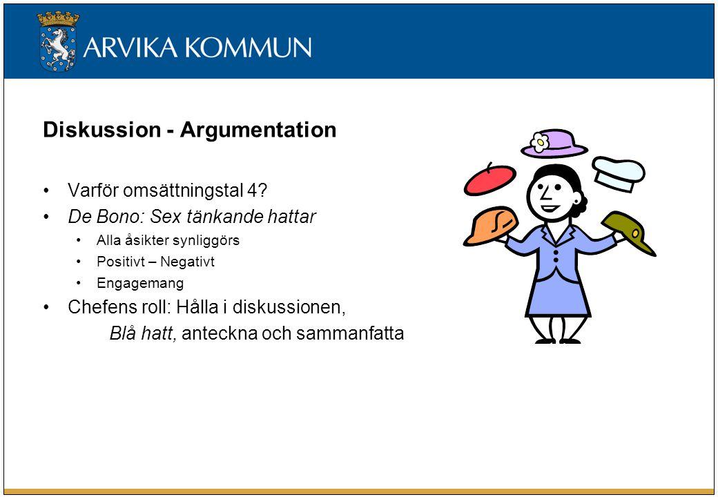 Diskussion - Argumentation Varför omsättningstal 4.