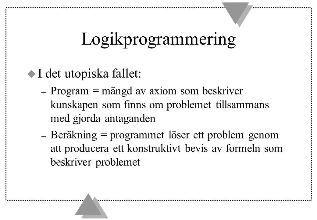 Logikprogrammering u I det utopiska fallet: – Program = mängd av axiom som beskriver kunskapen som finns om problemet tillsammans med gjorda antagande