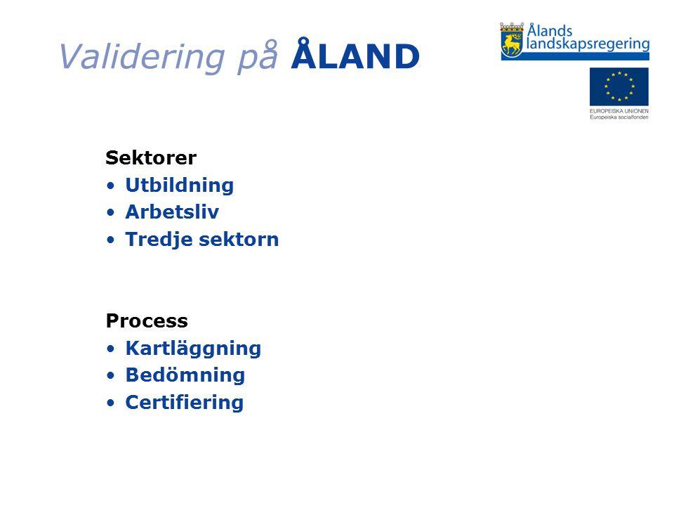 Validering på ÅLAND Sektorer Utbildning Arbetsliv Tredje sektorn Process Kartläggning Bedömning Certifiering