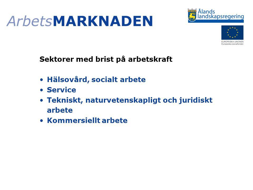 Validering på Åland Modeller och inspiration från öst och väst Finland Fristående yrkesexamina Yrkesprov inom yrkesutbildningar Läroavtal ELiA EDU-vuxen-projektet