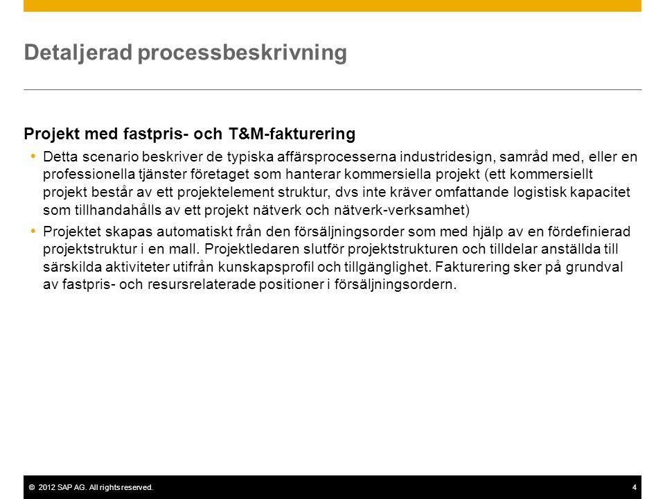 ©2012 SAP AG. All rights reserved.4 Detaljerad processbeskrivning Projekt med fastpris- och T&M-fakturering  Detta scenario beskriver de typiska affä