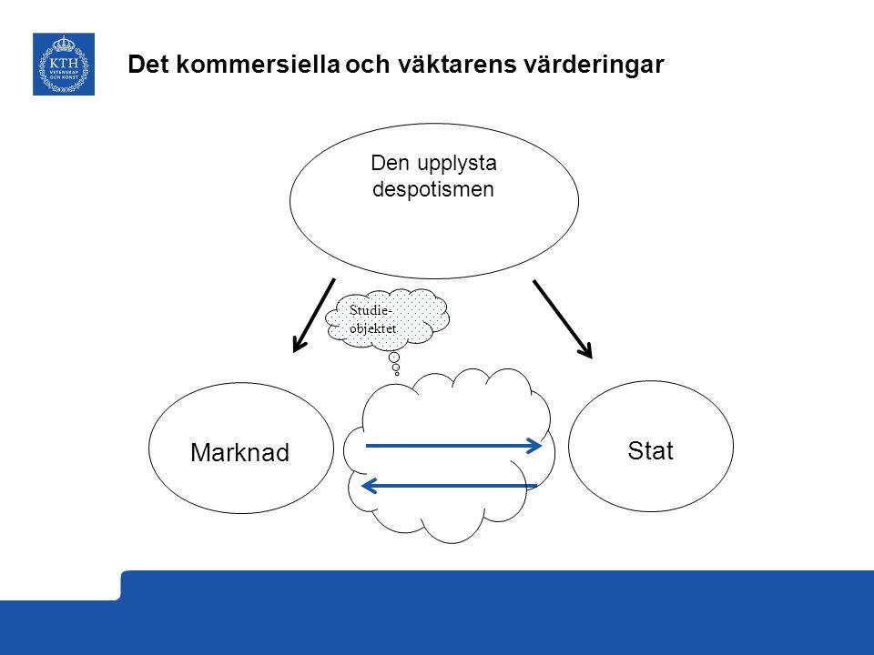 Det kommersiella och väktarens värderingar Den upplysta despotismen Stat Marknad Studie- objektet