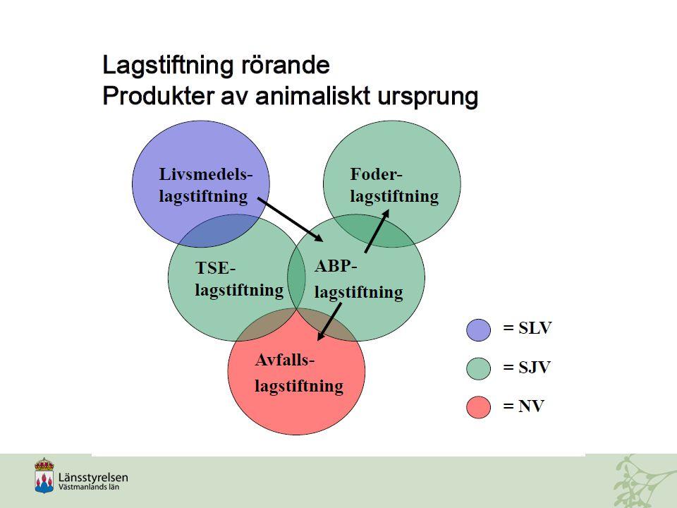 Vägledningar Jordbruksverket, avdelningen för djurskydd och hälsa:  Vägledning för länsstyrelsen  Vägledning för kommunen med bilagor som rör olika kontrollobjekt