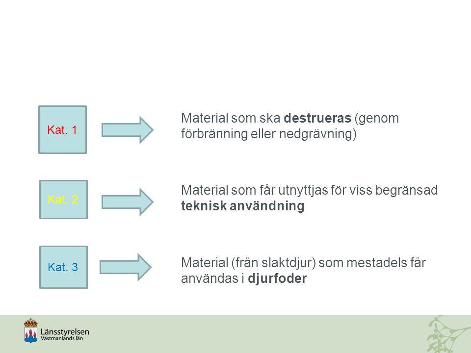 Material som ska destrueras (genom förbränning eller nedgrävning) Material som får utnyttjas för viss begränsad teknisk användning Material (från slak