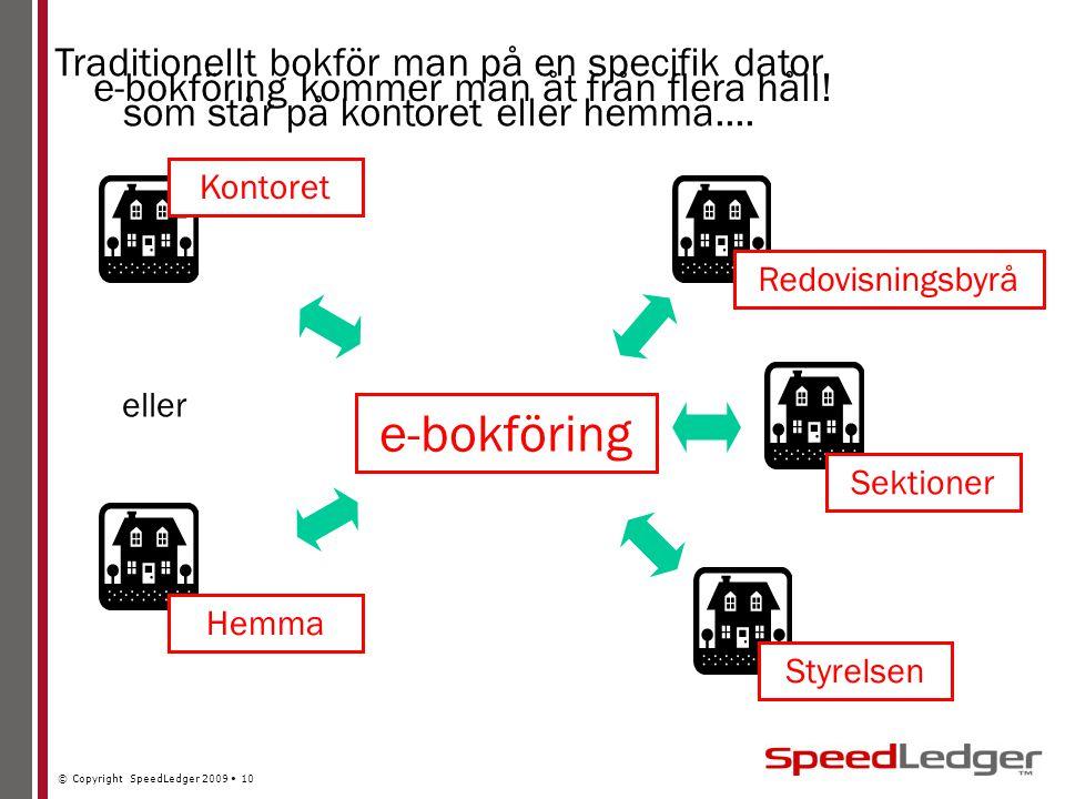 © Copyright SpeedLedger 2009 10 Traditionellt bokför man på en specifik dator som står på kontoret eller hemma....