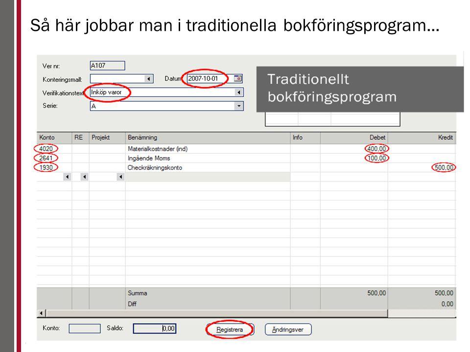 © Copyright SpeedLedger 2009 2 Så här jobbar man i traditionella bokföringsprogram...