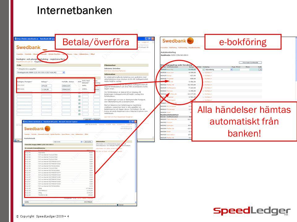 © Copyright SpeedLedger 2009 4 e-bokföring Alla händelser hämtas automatiskt från banken.