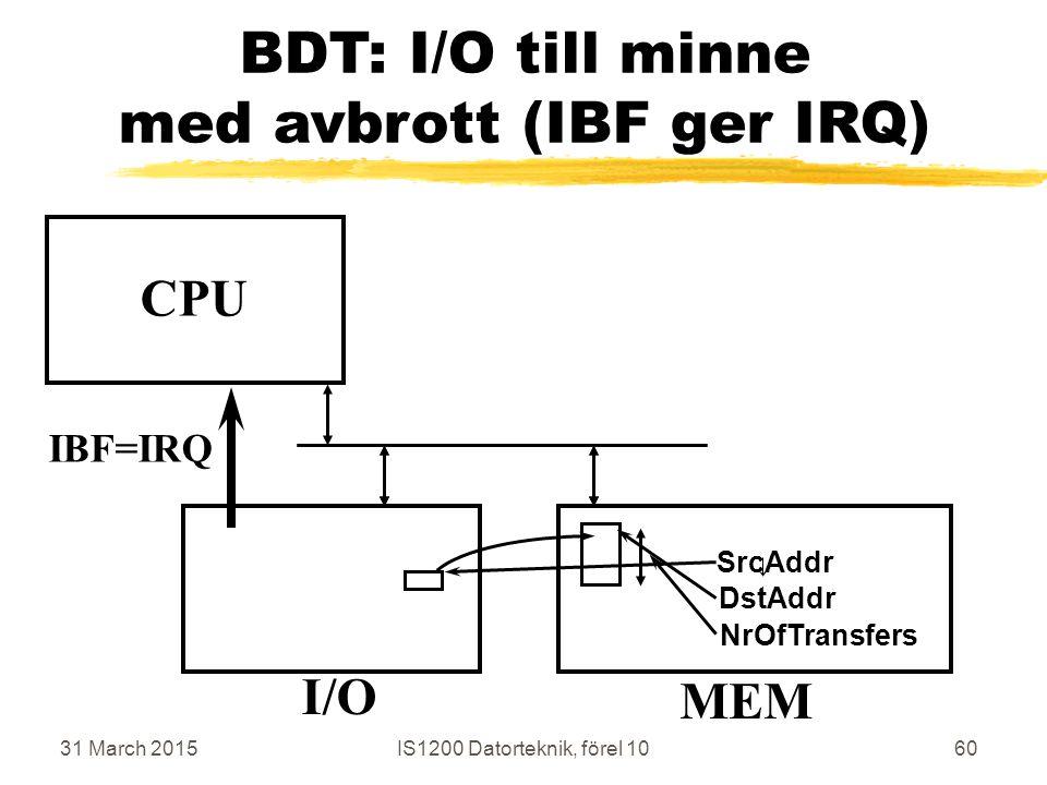 31 March 2015IS1200 Datorteknik, förel 1060 BDT: I/O till minne med avbrott (IBF ger IRQ) CPU MEM I/O SrcAddr DstAddr NrOfTransfers IBF=IRQ