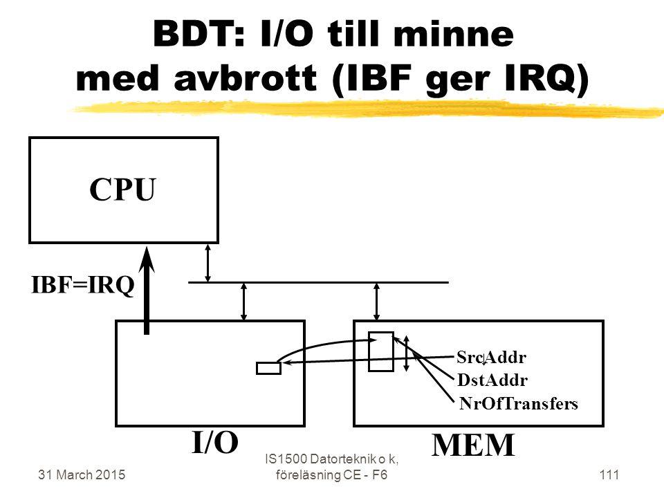 31 March 2015 IS1500 Datorteknik o k, föreläsning CE - F6111 BDT: I/O till minne med avbrott (IBF ger IRQ) CPU MEM I/O SrcAddr DstAddr NrOfTransfers IBF=IRQ