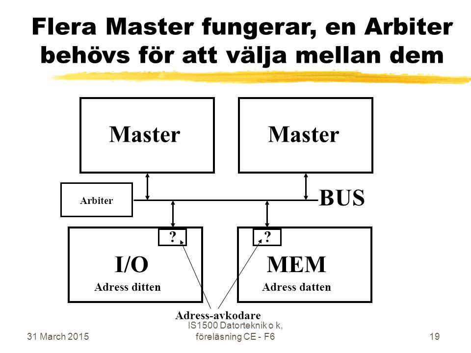 31 March 2015 IS1500 Datorteknik o k, föreläsning CE - F619 Flera Master fungerar, en Arbiter behövs för att välja mellan dem Master MEM BUS I/O Adress dittenAdress datten ?.