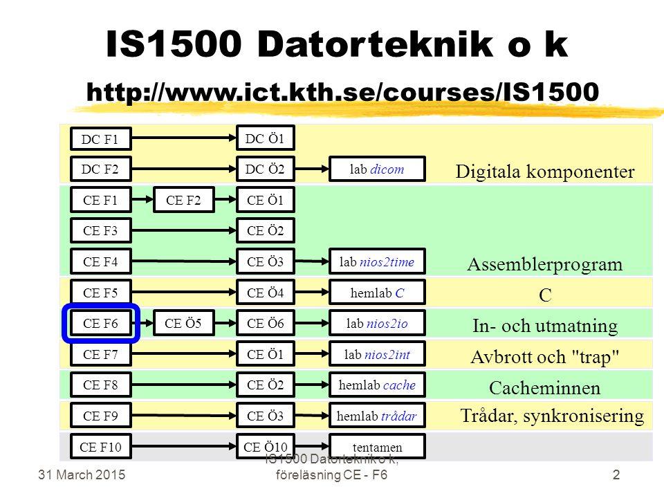 IS1500 Datorteknik o k http://www.ict.kth.se/courses/IS1500 Digitala komponenter Assemblerprogram C In- och utmatning Avbrott och trap Cacheminnen Trådar, synkronisering DC F1 DC F2 CE F1 CE F3 CE F4 CE F5 CE F6 CE F7 CE F8 CE F9 CE F2 DC Ö1 DC Ö2 CE Ö4 CE Ö1 CE Ö2 CE Ö3 CE Ö1 CE Ö2 CE Ö3 CE Ö5CE Ö6 lab dicom lab nios2time hemlab C lab nios2io lab nios2int hemlab cache hemlab trådar CE F10CE Ö10 tentamen 3 331 March 2015 IS1500 Datorteknik o k, föreläsning CE - F6