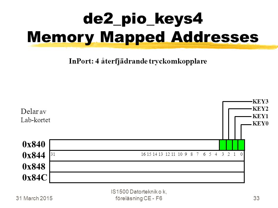 31 March 2015 IS1500 Datorteknik o k, föreläsning CE - F633 de2_pio_keys4 Memory Mapped Addresses 0x840 0x844 0x848 0x84C 31 16 15 14 13 12 11 10 9 8