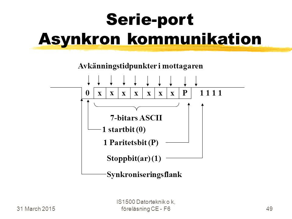 31 March 2015 IS1500 Datorteknik o k, föreläsning CE - F649 Serie-port Asynkron kommunikation 0x x xxxxxP1 1 7-bitars ASCII 1 startbit (0) 1 Paritetsbit (P) Stoppbit(ar) (1) Synkroniseringsflank Avkänningstidpunkter i mottagaren