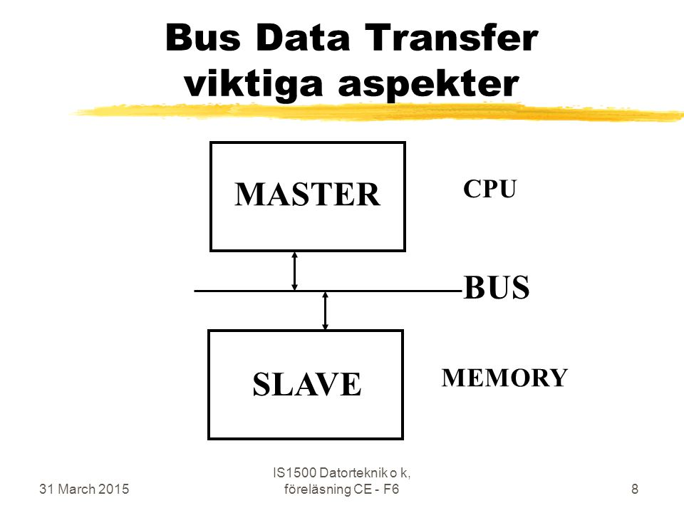31 March 2015 IS1500 Datorteknik o k, föreläsning CE - F68 Bus Data Transfer viktiga aspekter MASTER SLAVE BUS MEMORY CPU