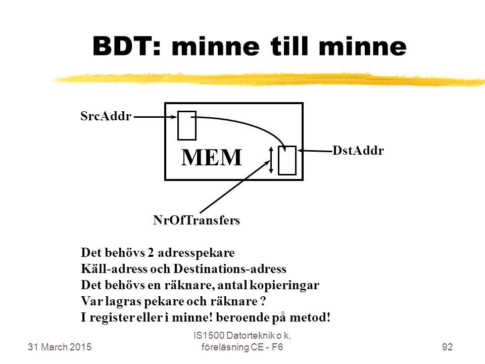 31 March 2015 IS1500 Datorteknik o k, föreläsning CE - F692 BDT: minne till minne MEM SrcAddr NrOfTransfers DstAddr Det behövs 2 adresspekare Käll-adress och Destinations-adress Det behövs en räknare, antal kopieringar Var lagras pekare och räknare .