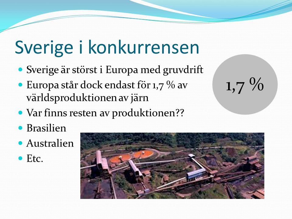 Sverige i konkurrensen Sverige är störst i Europa med gruvdrift Europa står dock endast för 1,7 % av världsproduktionen av järn Var finns resten av pr