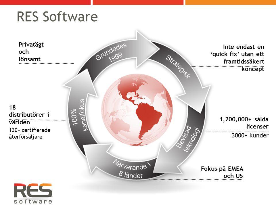 RES Software Fokus på EMEA och US 1,200,000+ sålda licenser 3000+ kunder 18 distributörer i världen 120+ certifierade återförsäljare Privatägt och lön