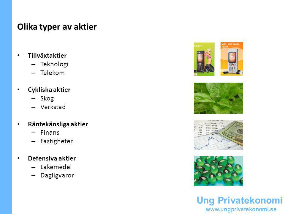Ung Privatekonomi www.ungprivatekonomi.se Olika typer av aktier Tillväxtaktier – Teknologi – Telekom Cykliska aktier – Skog – Verkstad Räntekänsliga aktier – Finans – Fastigheter Defensiva aktier – Läkemedel – Dagligvaror
