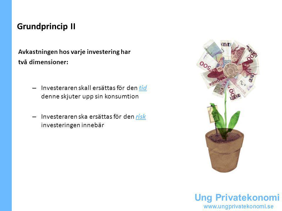 Grundprincip II Avkastningen hos varje investering har två dimensioner: – Investeraren skall ersättas för den tid denne skjuter upp sin konsumtion – Investeraren ska ersättas för den risk investeringen innebär Ung Privatekonomi www.ungprivatekonomi.se