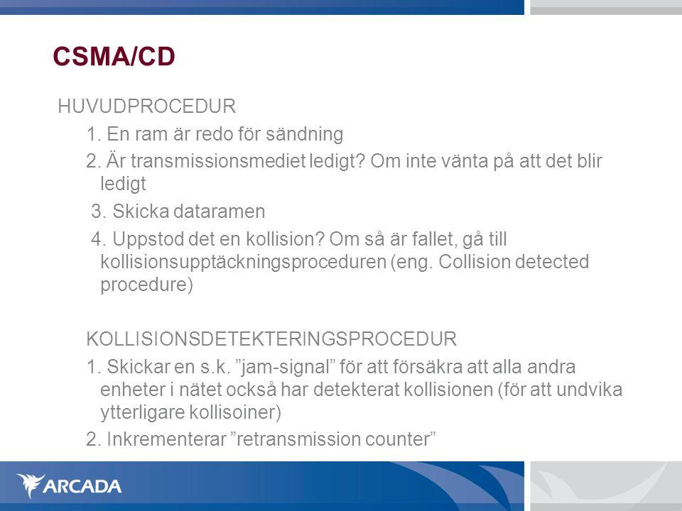 CSMA/CD 3.Var det maximala antalet retransmissions (16) uppnått.