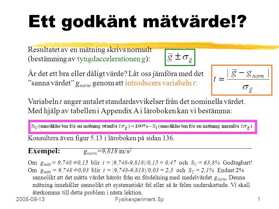 2005-09-13Fysikexperiment, 5p1 Resultatet av en mätning skrivs normalt (bestämning av tyngdaccelerationen g): Är det ett bra eller dåligt värde? Låt o