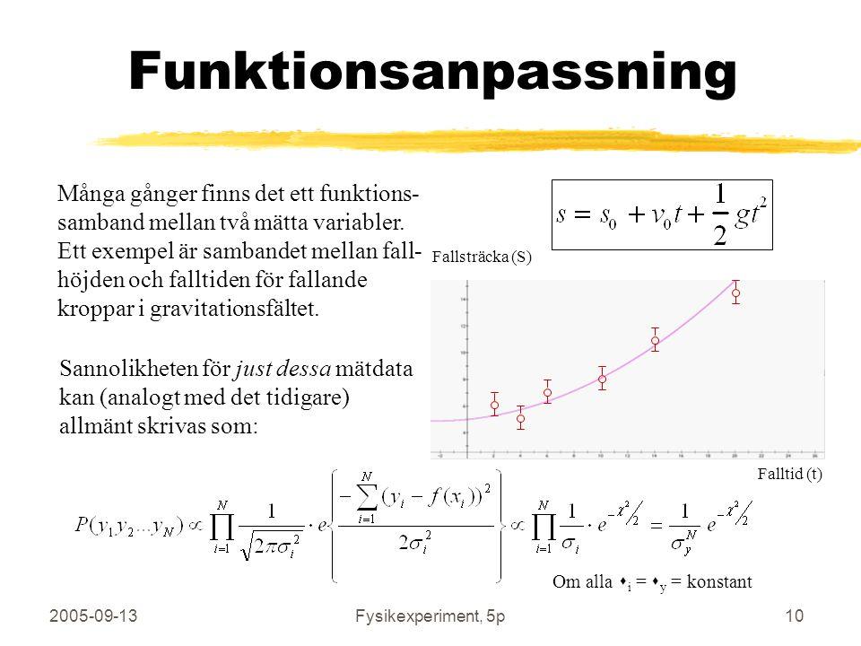 2005-09-13Fysikexperiment, 5p10 Funktionsanpassning Många gånger finns det ett funktions- samband mellan två mätta variabler. Ett exempel är sambandet
