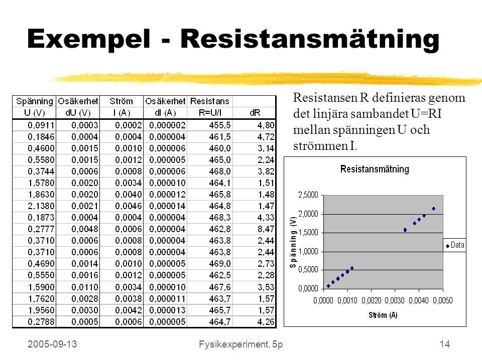 2005-09-13Fysikexperiment, 5p14 Exempel - Resistansmätning Resistansen R definieras genom det linjära sambandet U=RI mellan spänningen U och strömmen