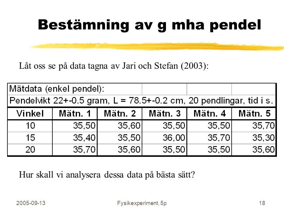 2005-09-13Fysikexperiment, 5p18 Bestämning av g mha pendel Låt oss se på data tagna av Jari och Stefan (2003): Hur skall vi analysera dessa data på bä