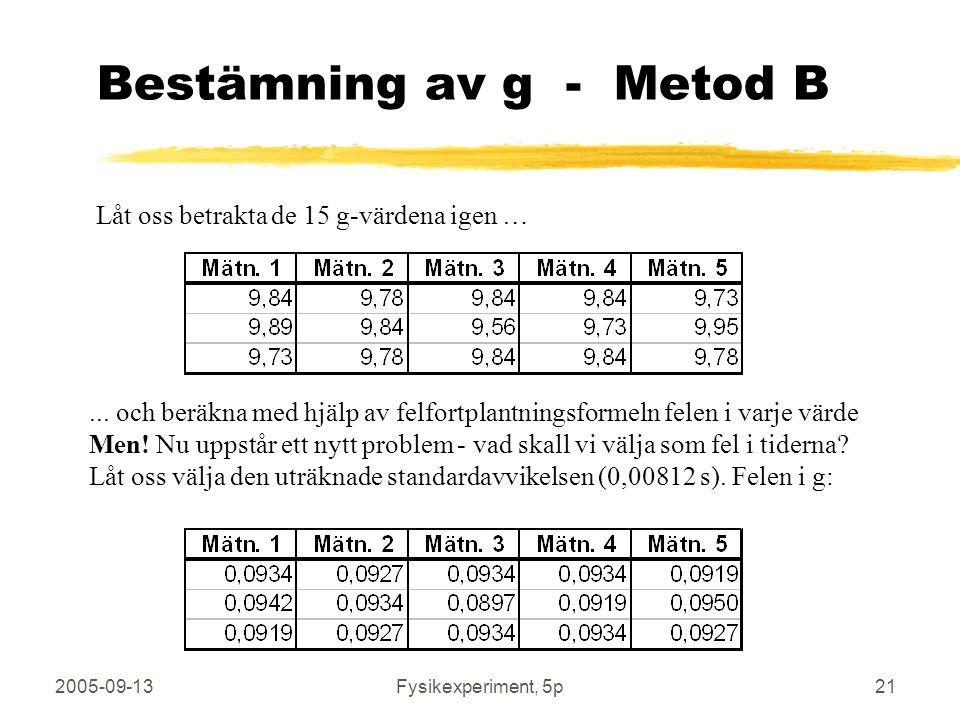 2005-09-13Fysikexperiment, 5p21 Bestämning av g - Metod B Låt oss betrakta de 15 g-värdena igen …... och beräkna med hjälp av felfortplantningsformeln