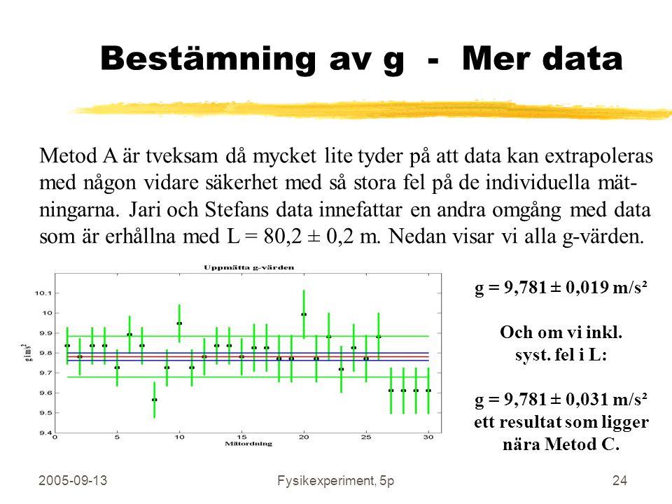 2005-09-13Fysikexperiment, 5p24 Bestämning av g - Mer data Metod A är tveksam då mycket lite tyder på att data kan extrapoleras med någon vidare säker