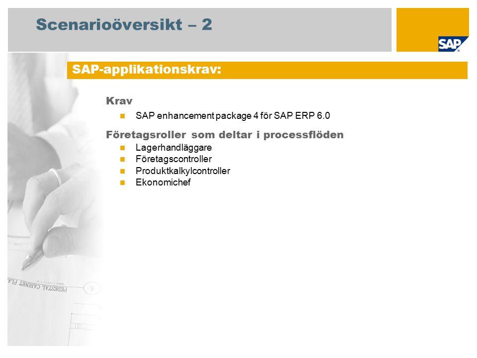 Scenarioöversikt – 2 Krav SAP enhancement package 4 för SAP ERP 6.0 Företagsroller som deltar i processflöden Lagerhandläggare Företagscontroller Produktkalkylcontroller Ekonomichef SAP-applikationskrav: