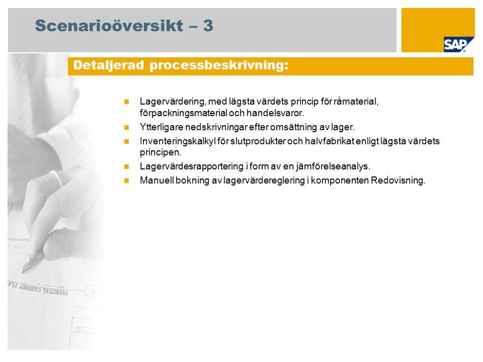 Scenarioöversikt – 3 Lagervärdering, med lägsta värdets princip för råmaterial, förpackningsmaterial och handelsvaror.