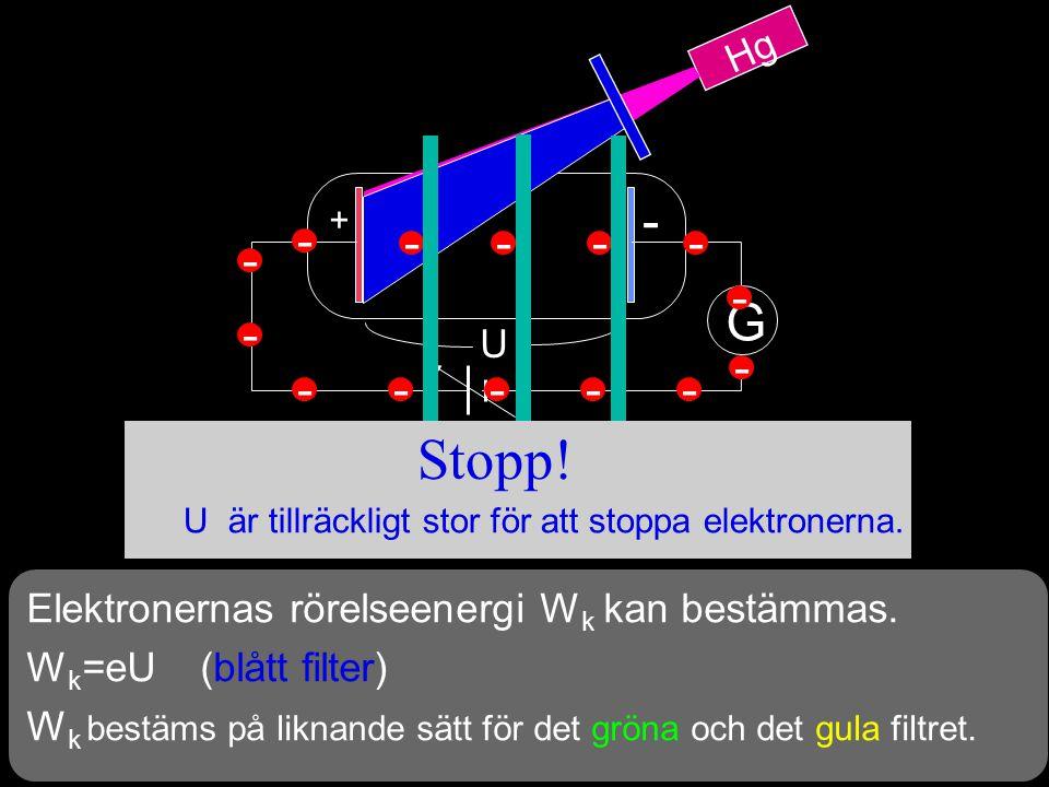 Elektronernas rörelseenergi W k kan bestämmas.