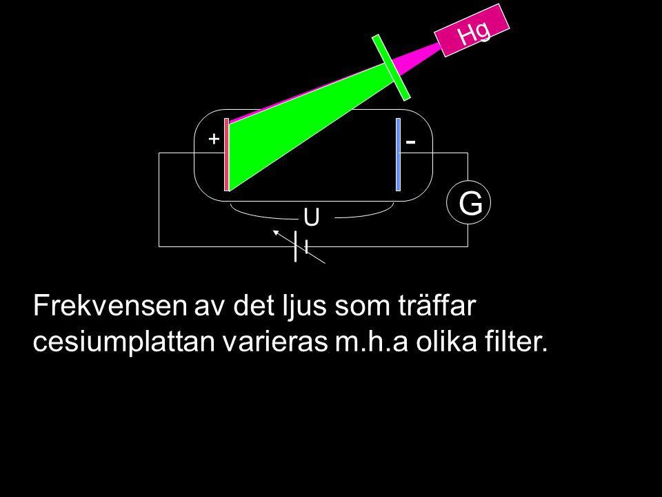 Hg U G + - Frekvensen av det ljus som träffar cesiumplattan varieras m.h.a olika filter.