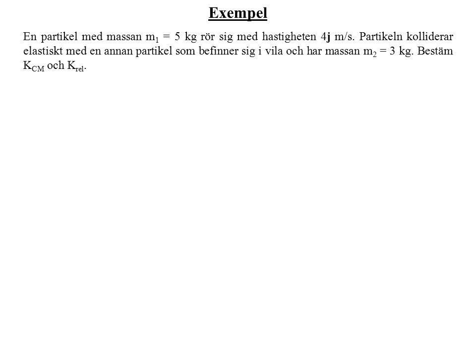 Exempel En partikel med massan m 1 = 5 kg rör sig med hastigheten 4j m/s. Partikeln kolliderar elastiskt med en annan partikel som befinner sig i vila