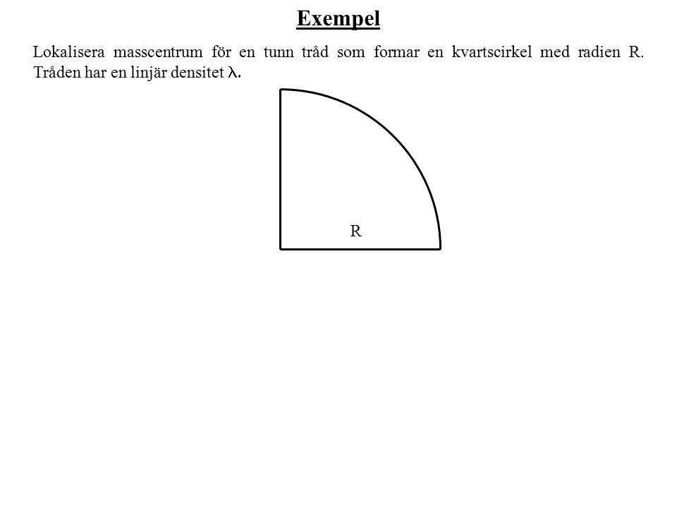 Exempel Lokalisera masscentrum för en tunn tråd som formar en kvartscirkel med radien R. Tråden har en linjär densitet  R