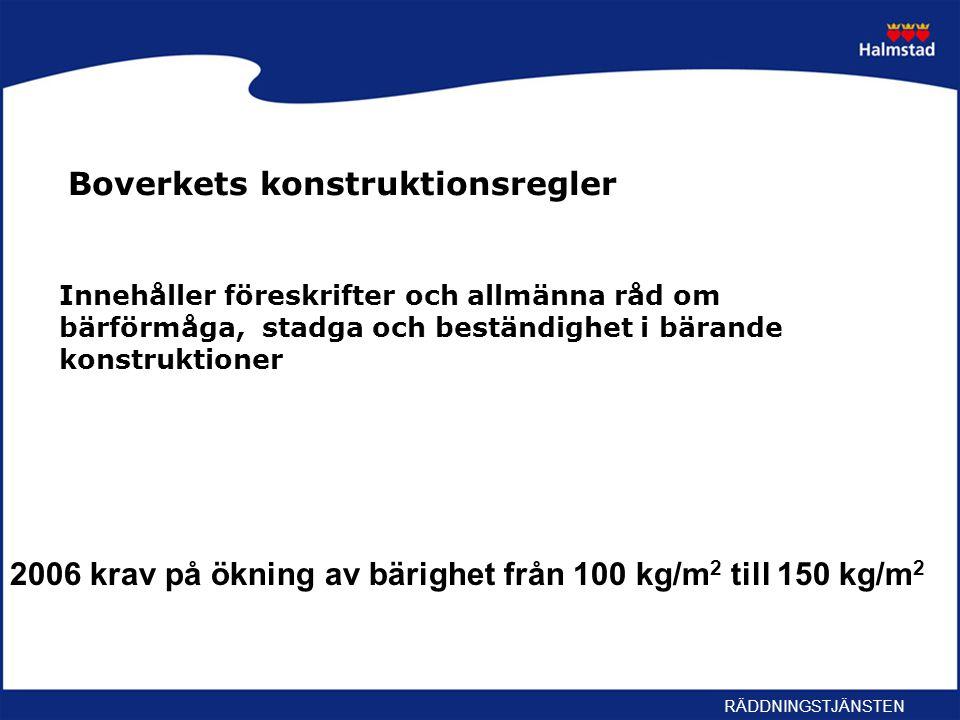 RÄDDNINGSTJÄNSTEN Boverkets konstruktionsregler Innehåller föreskrifter och allmänna råd om bärförmåga, stadga och beständighet i bärande konstruktioner 2006 krav på ökning av bärighet från 100 kg/m 2 till 150 kg/m 2