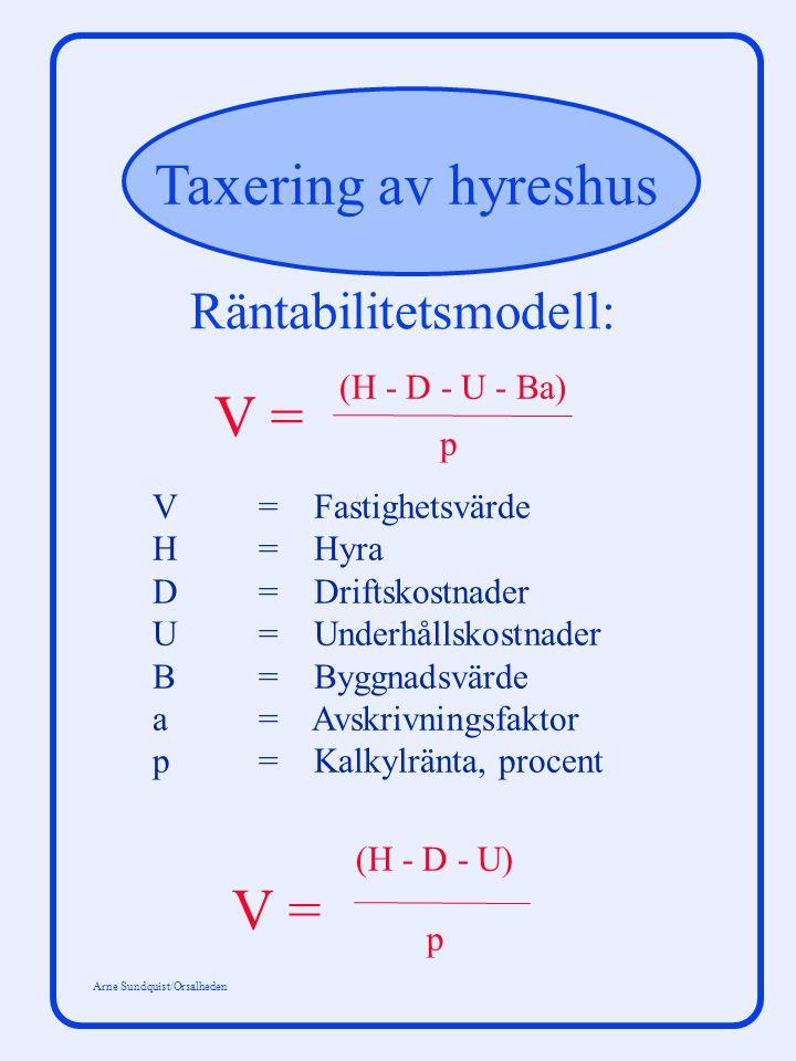 Taxering av hyreshus Arne Sundquist/Orsalheden V = (H - D - U - Ba) p V = (H - D - U) p V= Fastighetsvärde H= Hyra D= Driftskostnader U= Underhållskostnader B= Byggnadsvärde a= Avskrivningsfaktor p= Kalkylränta, procent Räntabilitetsmodell: