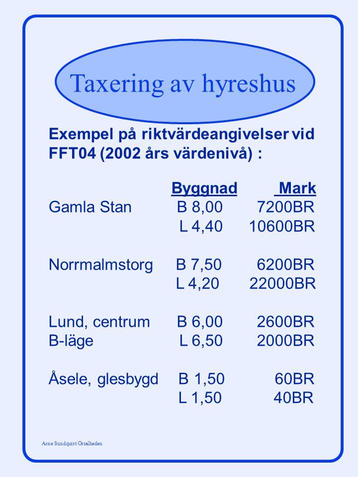 Taxering av hyreshus Arne Sundquist/Orsalheden Exempel på riktvärdeangivelser vid FFT04 (2002 års värdenivå) : Byggnad Mark Gamla Stan B 8,00 7200BR L 4,40 10600BR Norrmalmstorg B 7,50 6200BR L 4,20 22000BR Lund, centrum B 6,00 2600BR B-läge L 6,50 2000BR Åsele, glesbygd B 1,50 60BR L 1,50 40BR