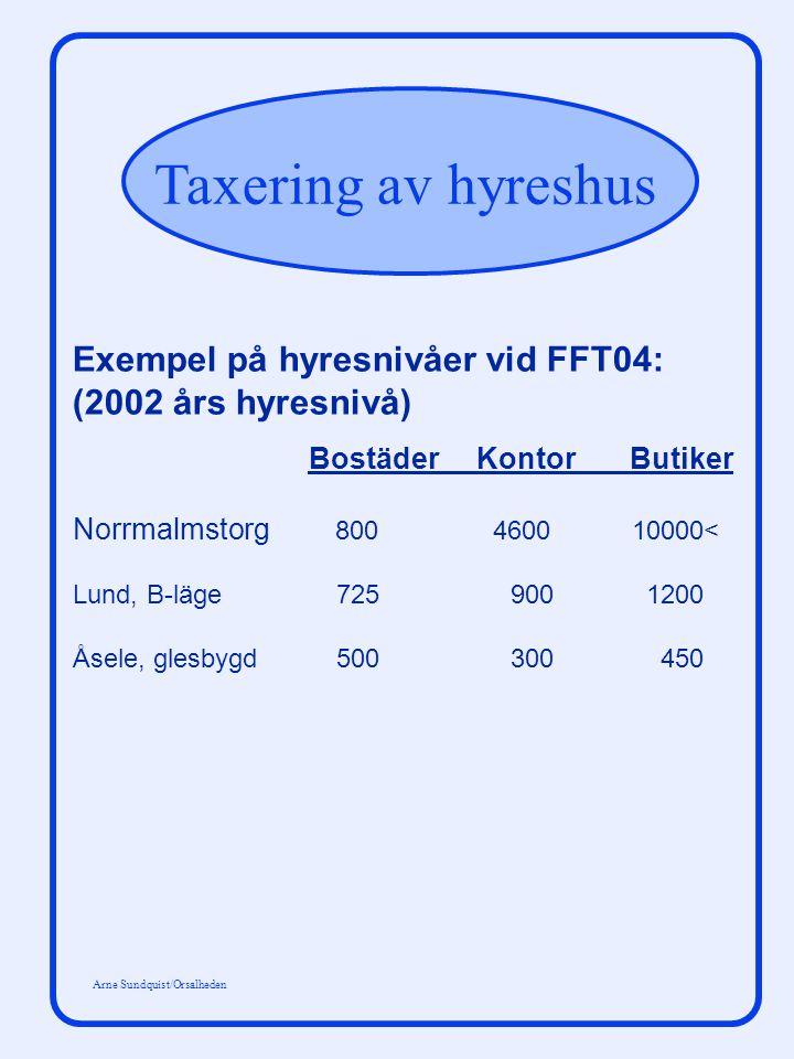 Taxering av hyreshus Arne Sundquist/Orsalheden Exempel på hyresnivåer vid FFT04: (2002 års hyresnivå) Bostäder Kontor Butiker Norrmalmstorg 800 4600 10000< Lund, B-läge 725 900 1200 Åsele, glesbygd 500 300 450